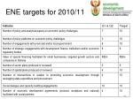 ene targets for 2010 11