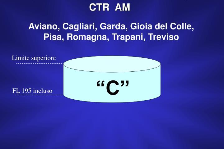 CTR  AM