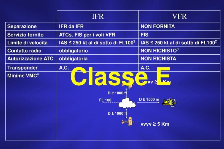 Classe E