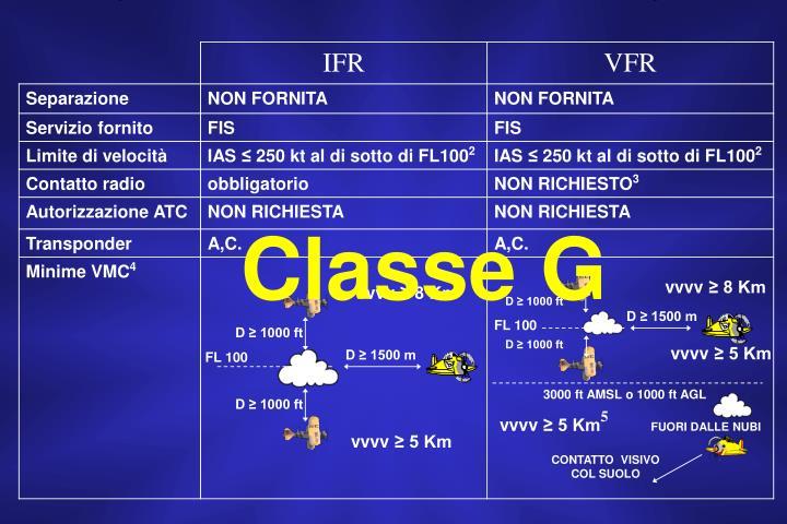 Classe G