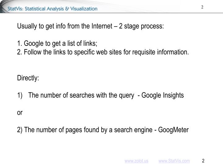 Usage number of pages found by search engines for business analytics alex zolot phd