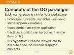 concepts of the oo paradigm13