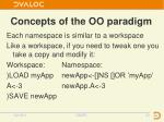 concepts of the oo paradigm14