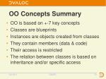 oo c oncepts summary