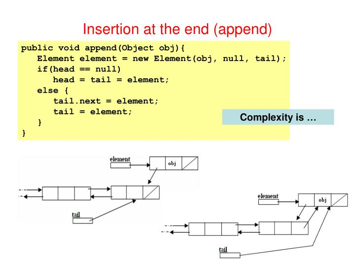 Insertion at the end (append)