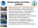 relationships and roles ocwws