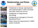 relationships and roles ost