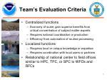 team s evaluation criteria