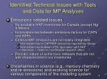 identified technical issues with tools and data for mp analyses1