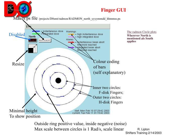 Finger GUI