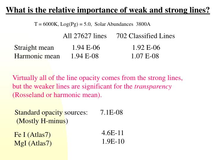 What is the relative importance of weak and strong lines?