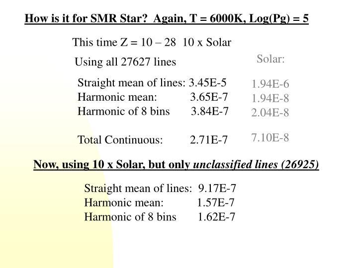 How is it for SMR Star?  Again, T = 6000K, Log(Pg) = 5