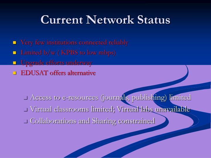 Current Network Status