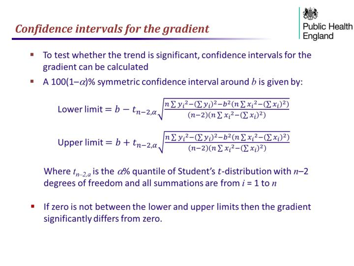 Confidence intervals for the gradient