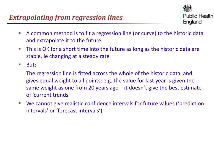Extrapolating from regression lines