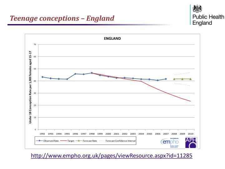 Teenage conceptions – England