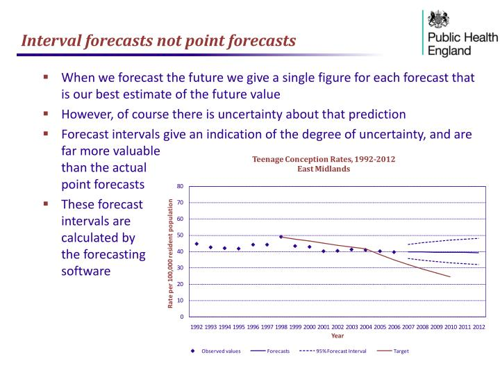 Interval forecasts not point forecasts