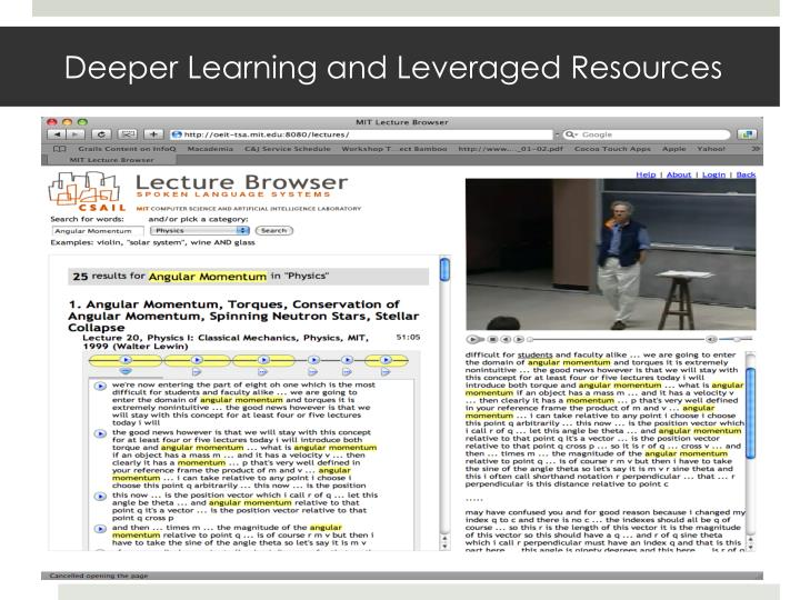 Deeper Learning and Leveraged Resources