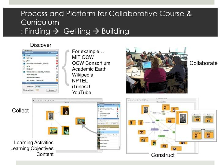 Process and Platform for Collaborative Course & Curriculum