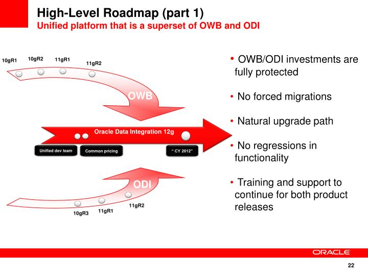 High-Level Roadmap (part 1)