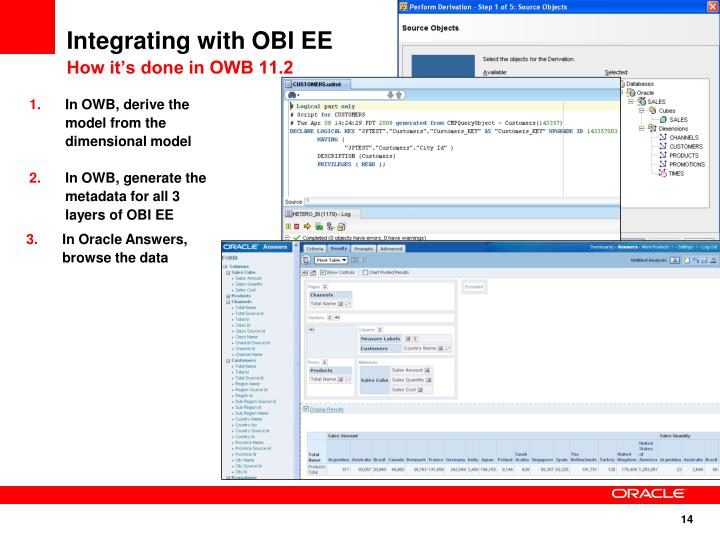 Integrating with OBI EE