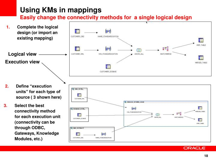 Using KMs in mappings