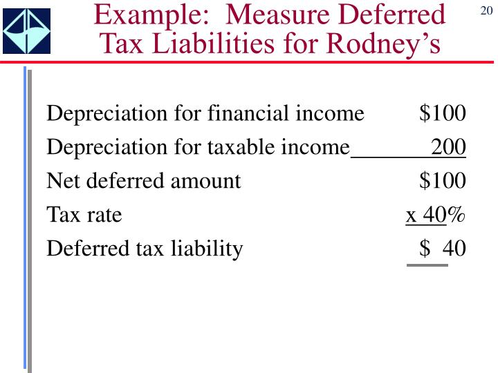 Example:  Measure Deferred