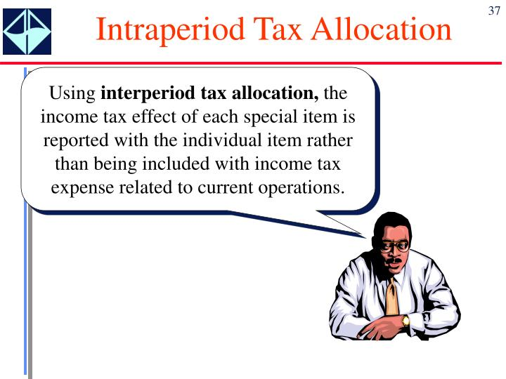 Intraperiod Tax Allocation
