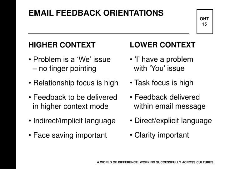EMAIL FEEDBACK ORIENTATIONS