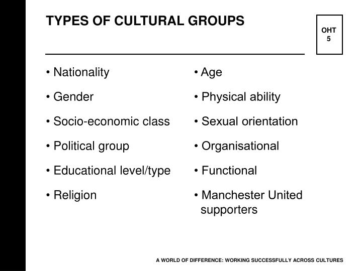 TYPES OF CULTURAL GROUPS