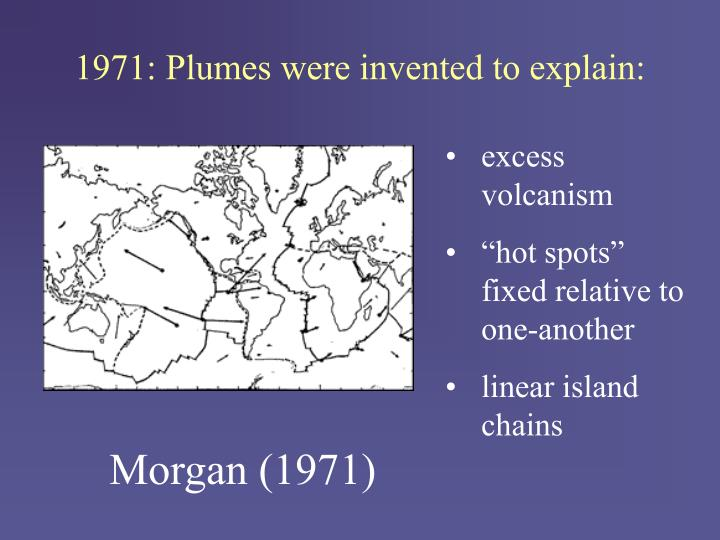 1971 plumes were invented to explain