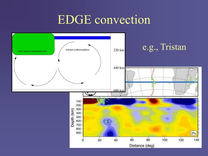 EDGE convection