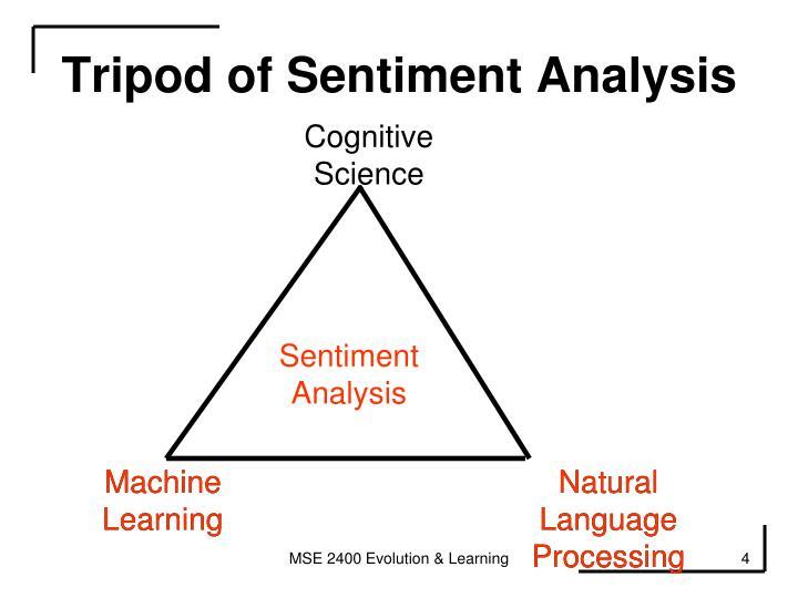 Tripod of Sentiment Analysis