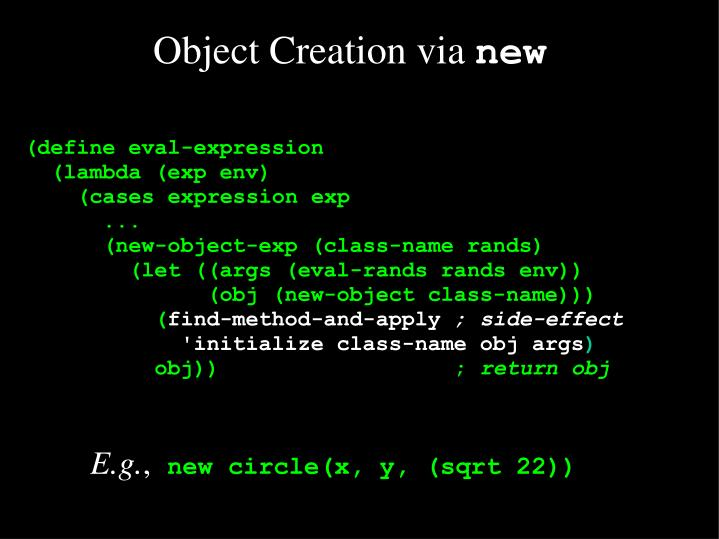 Object Creation via