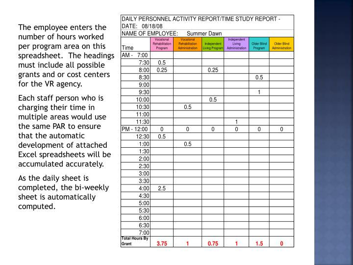 The employee enters the number of hours worked per program area on this spreadsheet.  The headings must include all possible grants and or cost centers for the VR agency.