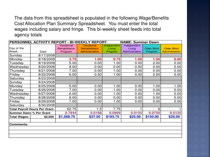 The data from this spreadsheet is populated in the following Wage/Benefits Cost Allocation Plan Summary Spreadsheet.  You must enter the total wages including salary and fringe.  This bi-weekly sheet feeds into total agency totals