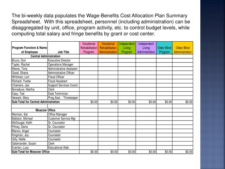 The bi-weekly data populates the Wage-Benefits Cost Allocation Plan Summary Spreadsheet.  With this spreadsheet, personnel (including administration) can be disaggregated by unit, office, program activity, etc. to control budget levels, while computing total salary and fringe benefits by grant or cost center.