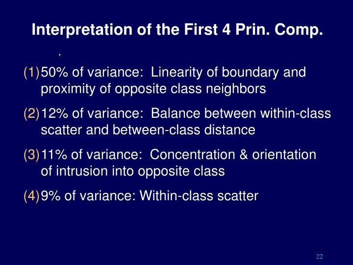Interpretation of the First 4 Prin. Comp.