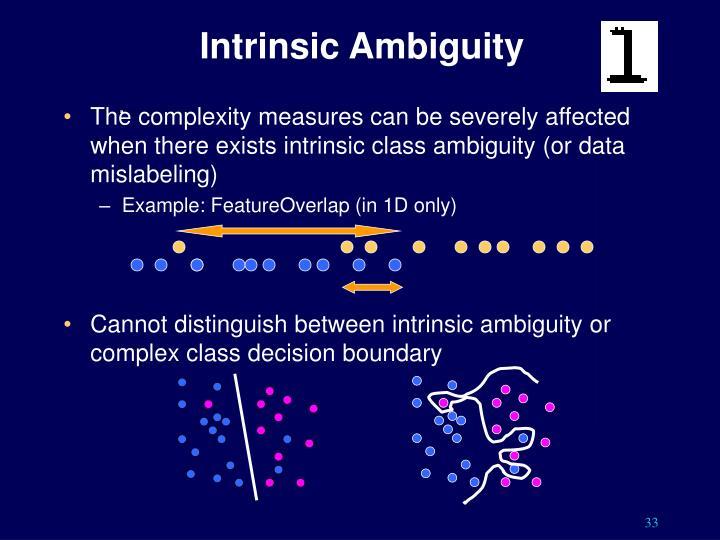 Intrinsic Ambiguity
