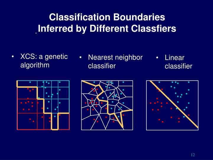 Classification Boundaries Inferred by Different Classfiers