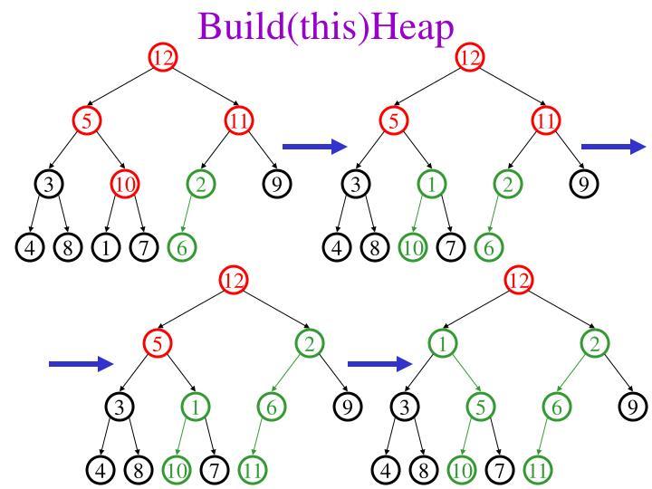 Build(this)Heap