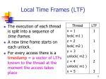 local time frames ltf