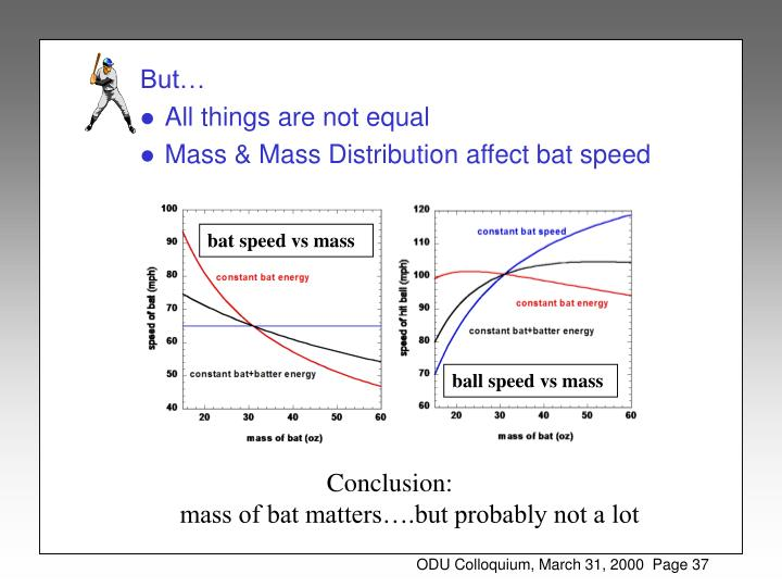bat speed vs mass