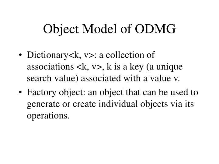 Object Model of ODMG