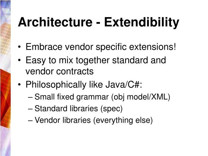 Architecture - Extendibility