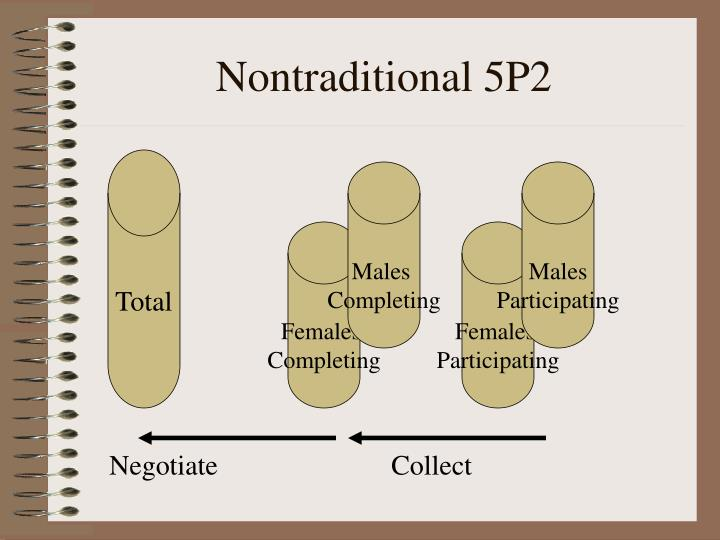 Nontraditional 5P2