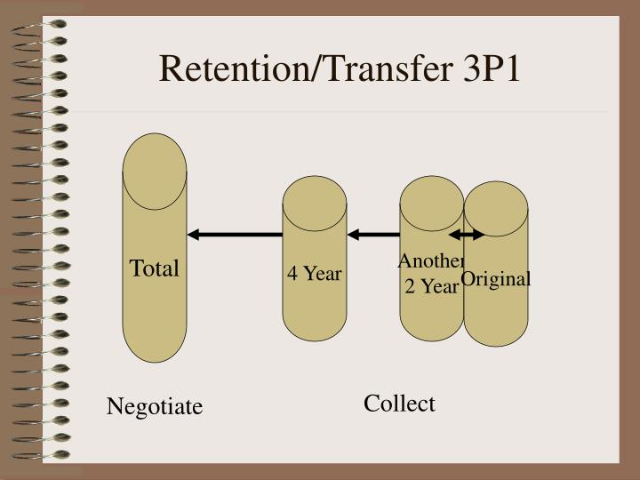 Retention/Transfer 3P1