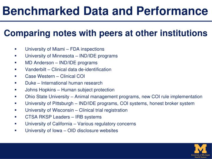 Benchmarked Data and Performance