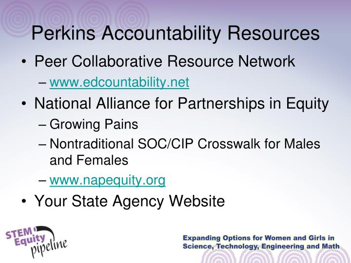 Perkins Accountability Resources