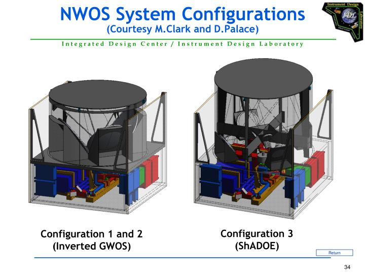NWOS System Configurations